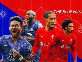 LIVE STREAM: Liverpool Vs Chelsea [PREMIER LEAGUE] Watch Now